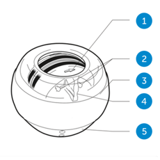 Characteristics of the NSD Spinner powerball with the Autostart mechanism