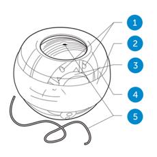 Uiterlijk NSD Spinner powerball met startkoordje
